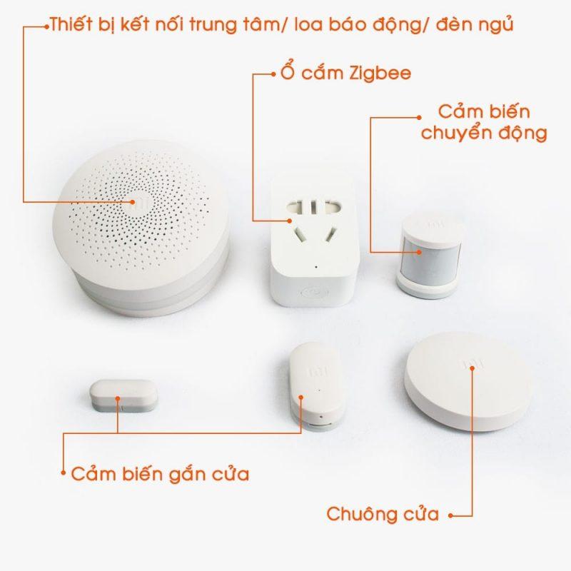 Công Ty TNHH TM&DV Giải Pháp Công Nghệ Thông Minh Đà Nẵng (SmartTechs Da Nang)