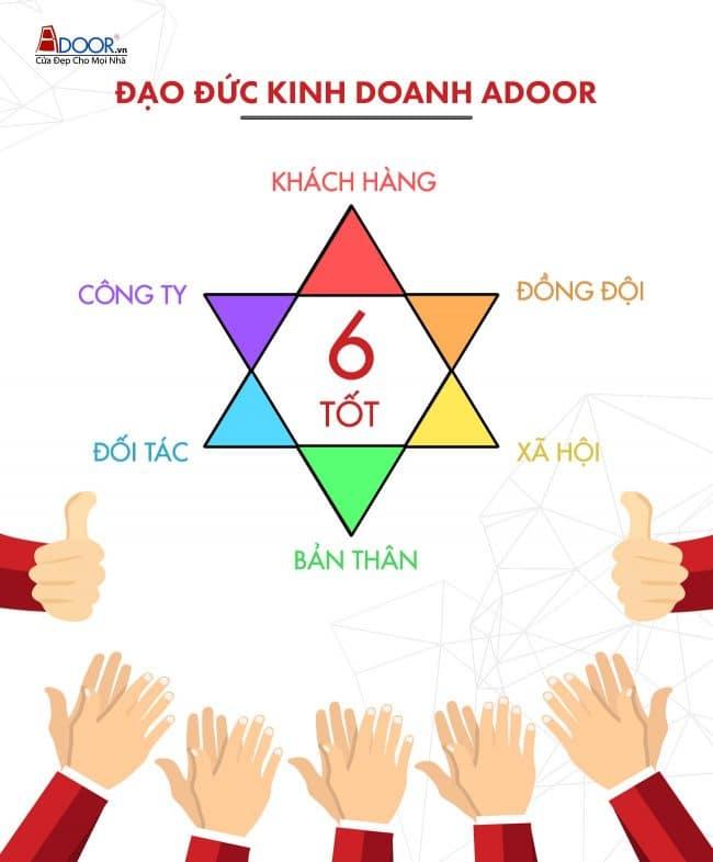 Nền tảng đạo đức kinh doanh của công ty cửa nhôm Hà Nội Adoor