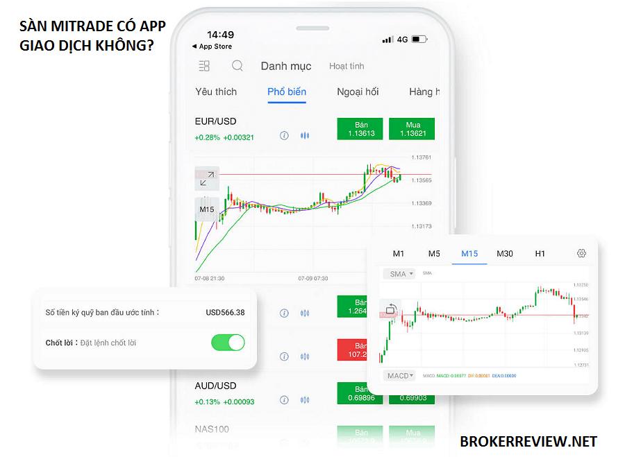 Forex Trading App Uy Tín